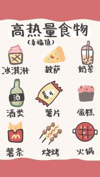 高热量食物 幸福值 冰淇淋 披萨 奶茶 薯片 蛋糕 薯条 烧烤 火锅